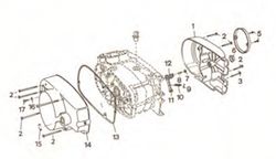 Skriňa motora